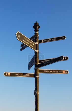 Idea of directions