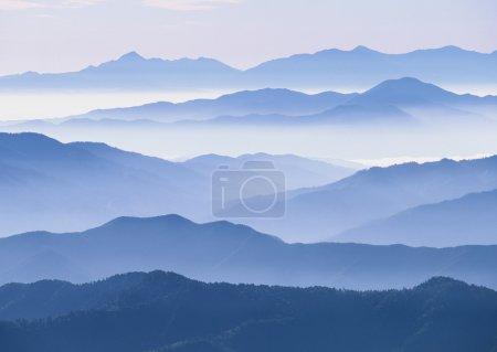 Mountain Ranges in World