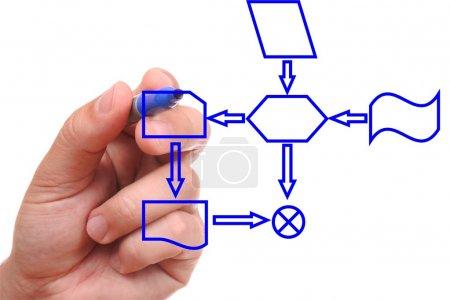 Photo pour Dessin à la main d'un diagramme de processus - image libre de droit