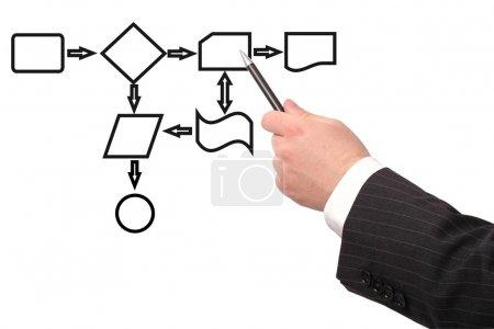Photo pour Homme d'affaires dessinant un diagramme de processus noir - image libre de droit